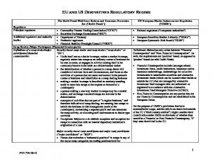 EU AND US DERIVATIVES REGULATORY REGIME
