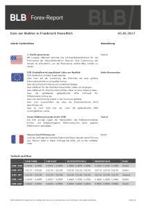 Euro vor Wahlen in Frankreich freundlich