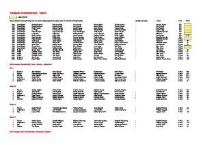 European Championship - Teams