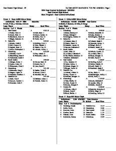 Event 1 Boys 4x800 Meter Relay. Event 2 Girls 4x800 Meter Relay. Section 1 of 1 Finals. Section 1 of 1 Finals. Event 5 Boys 100 Meter Dash
