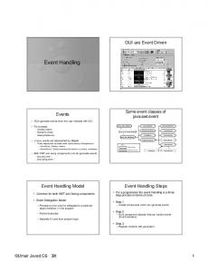 Event Handling. GUI are Event Driven. Events. Event Handling Model. Event Handling Steps. Some event classes of java.awt.event. Umair Javed CS