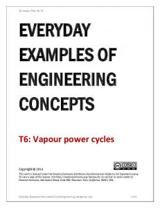 EVERYDAY EXAMPLES OF ENGINEERING CONCEPTS