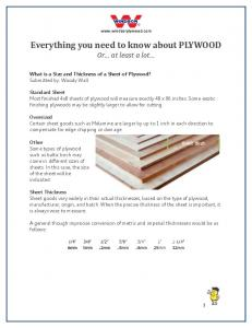 Everything you need to know about PLYWOOD