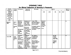 EVIDENCE TABLE for Clinical Indicators of Severity in Pneumonia