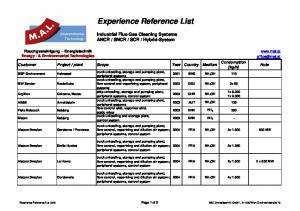 Experience Reference List