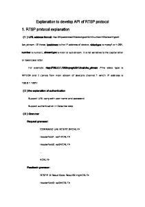 Explanation to develop API of RTSP protocol