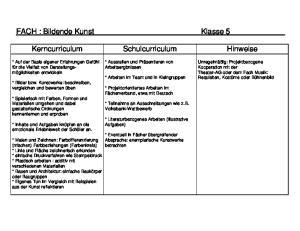 FACH : Bildende Kunst Klasse 5. Kerncurriculum Schulcurriculum Hinweise