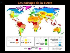 Factores que inciden en el clima