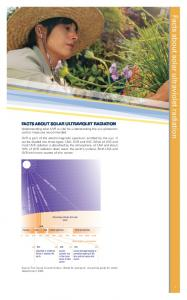 Facts about solar ultraviolet radiation