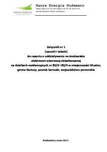 fax NIP REGON