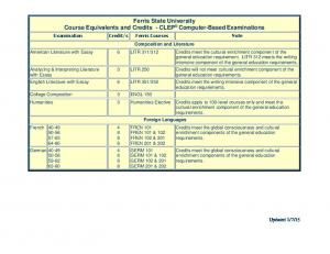 Ferris State University Course Equivalents and Credits - CLEP Computer-Based Examinations