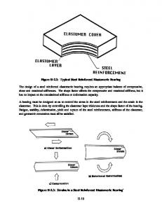 Figure II-2.2: Typical Steel Reinforced Elastomeric Bearing