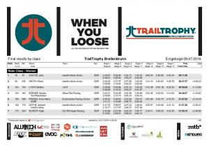 Final results by class TrailTrophy Breitenbrunn Erzgebirge