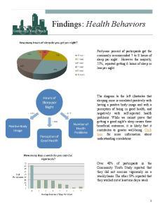 Findings: Health Behaviors