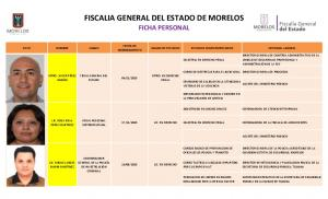 FISCALIA GENERAL DEL ESTADO DE MORELOS FICHA PERSONAL