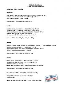 Fit Body Boot Camp 14 Day Fat Flush Meal Plan