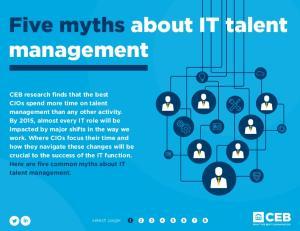 Five myths about IT talent management