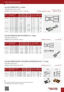 Flachsteckhülsen mit seitlichem Leiteranschluss 0,5-2,5 mm²