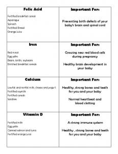 Folic Acid. Important For: Iron. Important For: Calcium. Important For: Vitamin D. Important For: