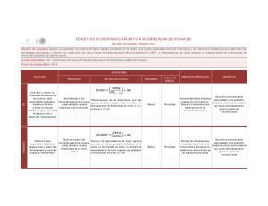 FONDO DE MICROFINANCIAMIENTO A MUJERES RURALES (FOMMUR)