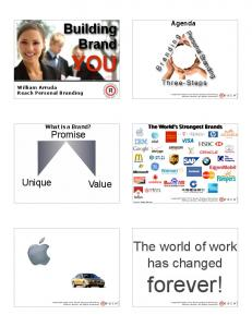 forever! YOU Building Brand YOU Building Brand The world of work has changed Promise Unique Value Your Brand Agenda Three-Steps What is a Brand?