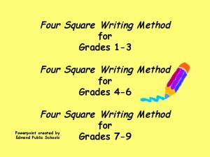 Four Square Writing Method for Grades 1-3. Four Square Writing Method for Grades 4-6. Four Square Writing Method for Grades 7-9