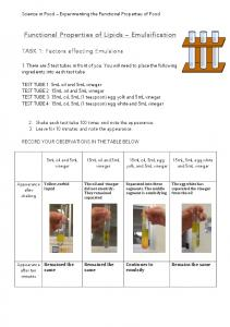 Functional Properties of Lipids Emulsification