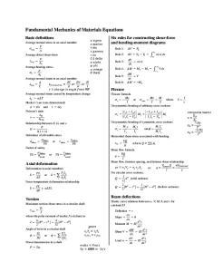 Fundamental Mechanics of Materials Equations