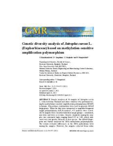 Genetic diversity analysis of Jatropha curcas L. (Euphorbiaceae) based on methylation-sensitive amplification polymorphism