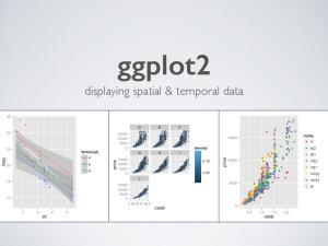 ggplot2 displaying spatial & temporal data