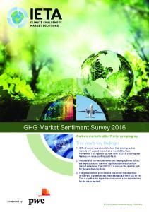 GHG Market Sentiment Survey 2016