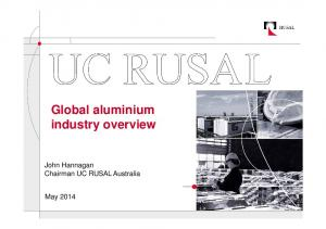Global aluminium industry overview