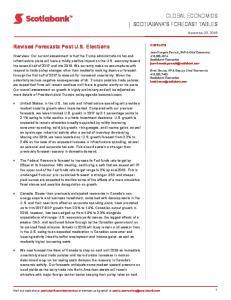 GLOBAL ECONOMICS SCOTIABANK S FORECAST TABLES