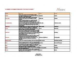GLOSSARY OF COMMON TERMS USED IN THE CABLE INDUSTRY