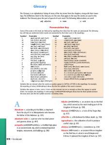Glossary. Pronunciation Key R78 GLOSSARY