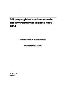 GM crops: global socio-economic and environmental impacts