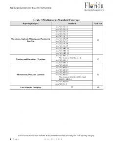 Grade 3 Mathematics Standard Coverage