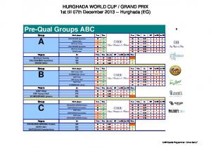 GRAND PRIX 1st till 07th December Hurghada (EG)