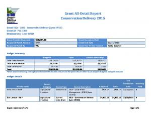 Grant All-Detail Report Conservation Delivery 2015