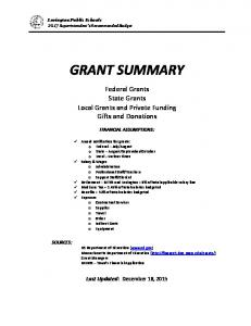 GRANT SUMMARY. Federal Grants State Grants Local Grants and Private Funding Gifts and Donations FINANCIAL ASSUMPTIONS: