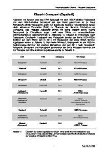 Grazoprevir (Zepatier )
