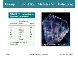 Group 1: The Alkali Metals (No Hydrogen)