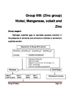 Group IIIB: (Zinc group) Nickel, Manganese, cobalt and Zinc
