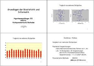 Grundlagen der Biostatistik und Informatik