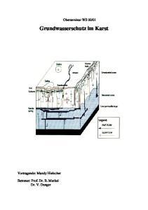 Grundwasserschutz im Karst