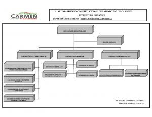 H. AYUNTAMIENTO CONSTITUCIONAL DEL MUNICIPIO DE CARMEN