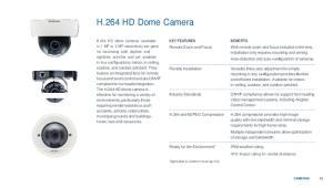 H.264 HD Dome Camera
