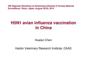 H5N1 avian influenza vaccination in China