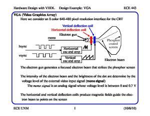 Hardware Design with VHDL Design Example: VGA ECE 443