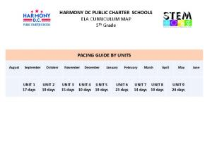 HARMONY DC PUBLIC CHARTER SCHOOLS ELA CURRICULUM MAP 5 th Grade PACING GUIDE BY UNITS